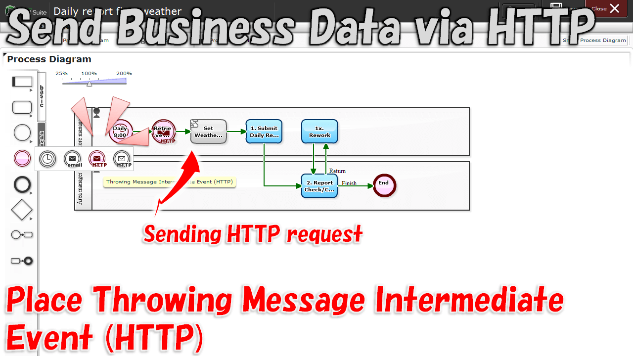 M225: Auto Sending of HTTP Requests with Business Data